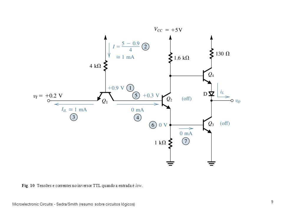Microelectronic Circuits - Sedra/Smith (resumo sobre circuitos lógicos) 8 Fig. 9 Tensões e correntes no inversor TTL quando a entrada é high. Os círcu