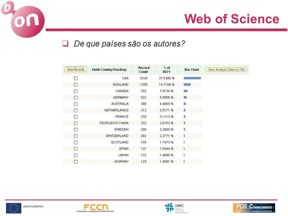 Web of Science De que países são os autores?
