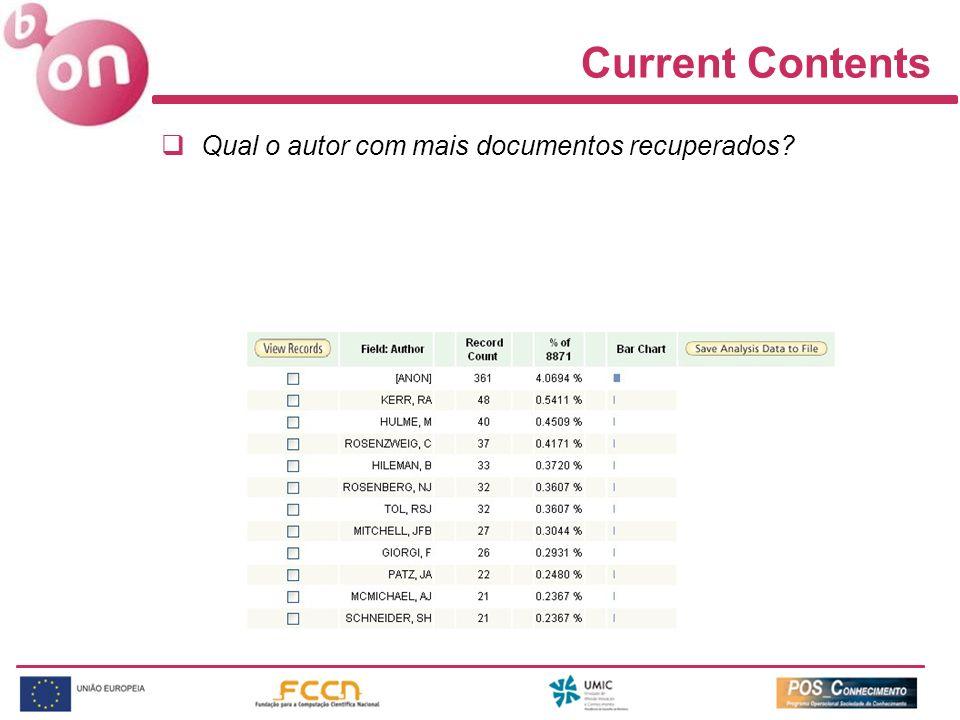 Current Contents Qual o autor com mais documentos recuperados?