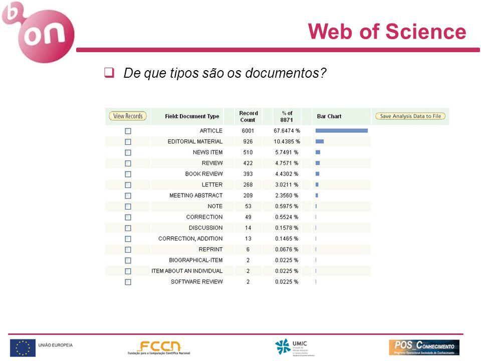 Web of Science De que tipos são os documentos?