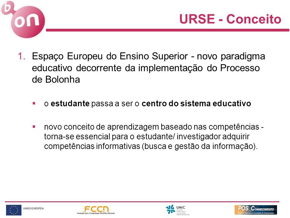 URSE - Conceito 1.Espaço Europeu do Ensino Superior - novo paradigma educativo decorrente da implementação do Processo de Bolonha o estudante passa a