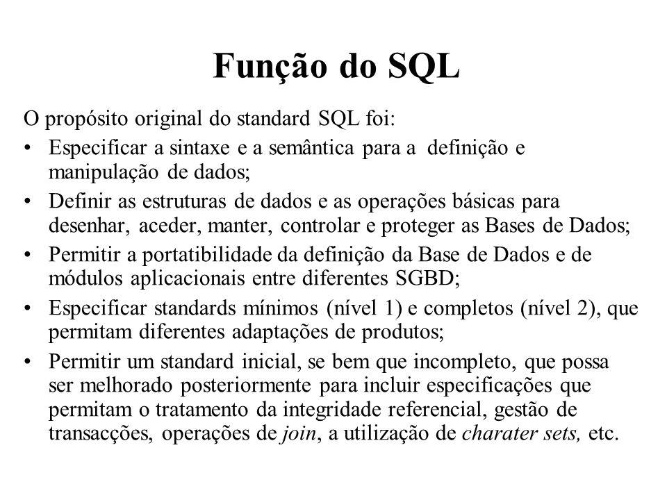 O propósito original do standard SQL foi: Especificar a sintaxe e a semântica para a definição e manipulação de dados; Definir as estruturas de dados