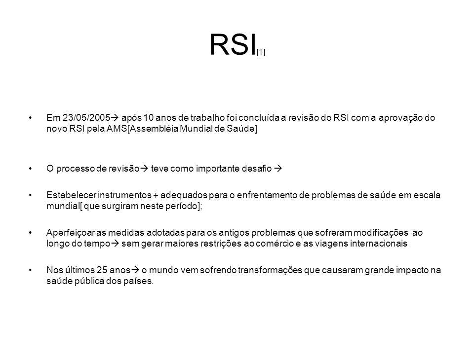 RSI [1] Em 23/05/2005 após 10 anos de trabalho foi concluída a revisão do RSI com a aprovação do novo RSI pela AMS[Assembléia Mundial de Saúde] O proc
