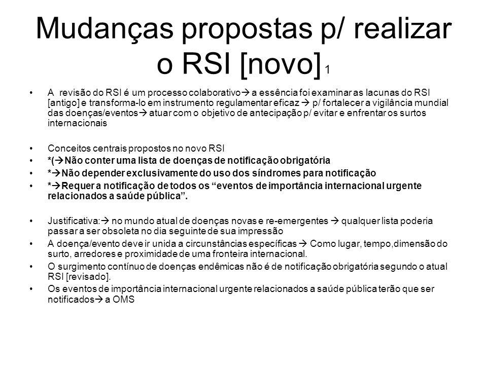 Mudanças propostas p/ realizar o RSI [novo] 1 A revisão do RSI é um processo colaborativo a essência foi examinar as lacunas do RSI [antigo] e transfo