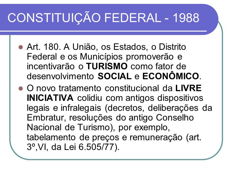 CONSTITUIÇÃO FEDERAL - 1988 Art. 180. A União, os Estados, o Distrito Federal e os Municípios promoverão e incentivarão o TURISMO como fator de desenv