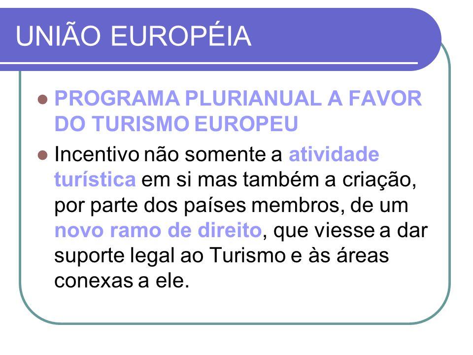 UNIÃO EUROPÉIA PROGRAMA PLURIANUAL A FAVOR DO TURISMO EUROPEU Incentivo não somente a atividade turística em si mas também a criação, por parte dos pa