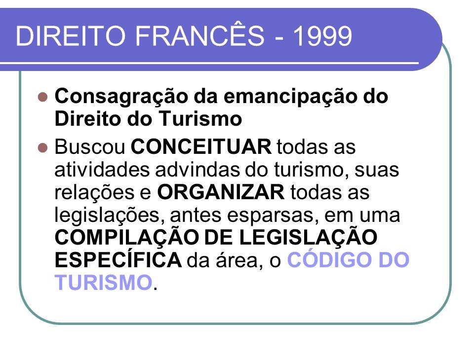 DIREITO FRANCÊS - 1999 Consagração da emancipação do Direito do Turismo Buscou CONCEITUAR todas as atividades advindas do turismo, suas relações e ORG