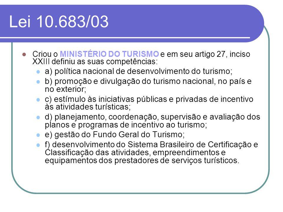 Lei 10.683/03 Criou o MINISTÉRIO DO TURISMO e em seu artigo 27, inciso XXIII definiu as suas competências: a) política nacional de desenvolvimento do