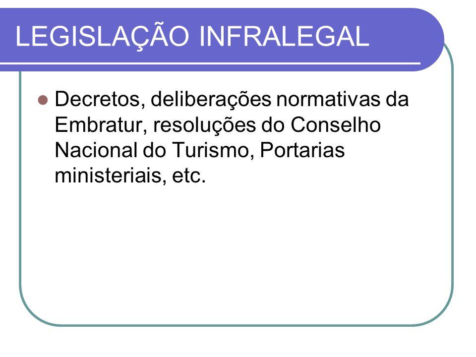 LEGISLAÇÃO INFRALEGAL Decretos, deliberações normativas da Embratur, resoluções do Conselho Nacional do Turismo, Portarias ministeriais, etc.