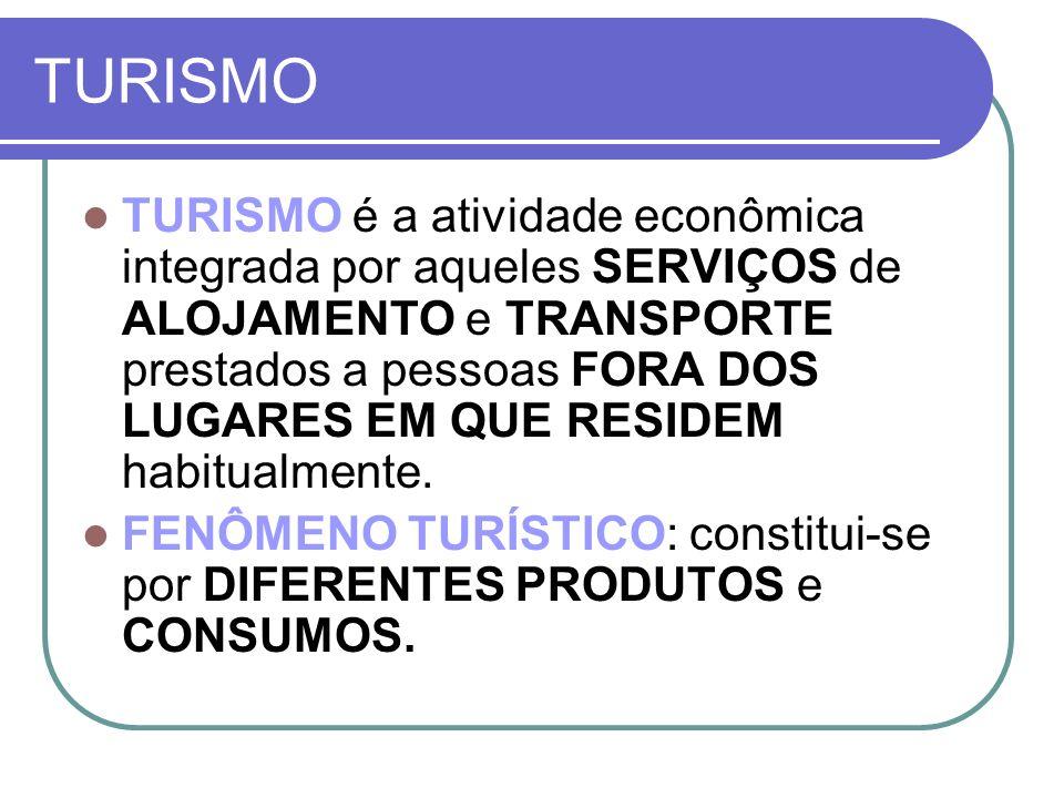 TURISMO TURISMO é a atividade econômica integrada por aqueles SERVIÇOS de ALOJAMENTO e TRANSPORTE prestados a pessoas FORA DOS LUGARES EM QUE RESIDEM