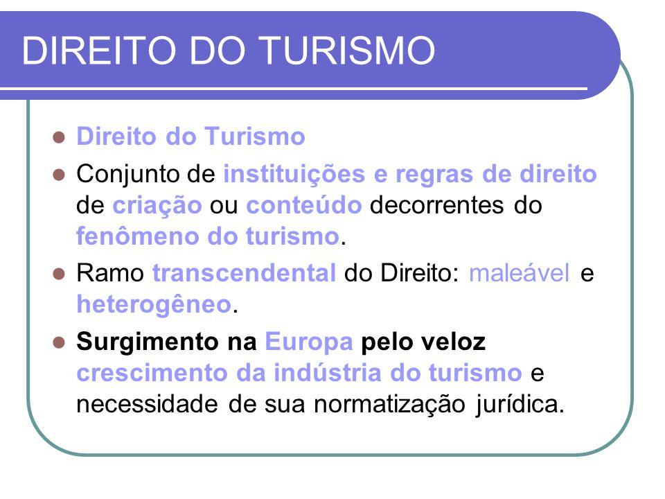 DIREITO FRANCÊS - 1999 Consagração da emancipação do Direito do Turismo Buscou CONCEITUAR todas as atividades advindas do turismo, suas relações e ORGANIZAR todas as legislações, antes esparsas, em uma COMPILAÇÃO DE LEGISLAÇÃO ESPECÍFICA da área, o CÓDIGO DO TURISMO.