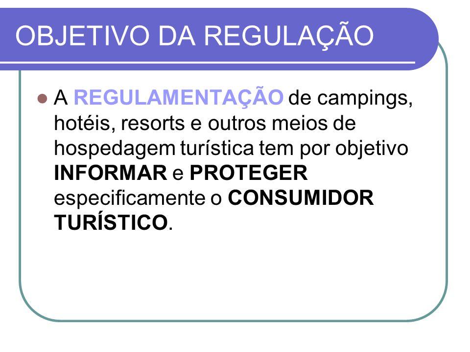 OBJETIVO DA REGULAÇÃO A REGULAMENTAÇÃO de campings, hotéis, resorts e outros meios de hospedagem turística tem por objetivo INFORMAR e PROTEGER especi