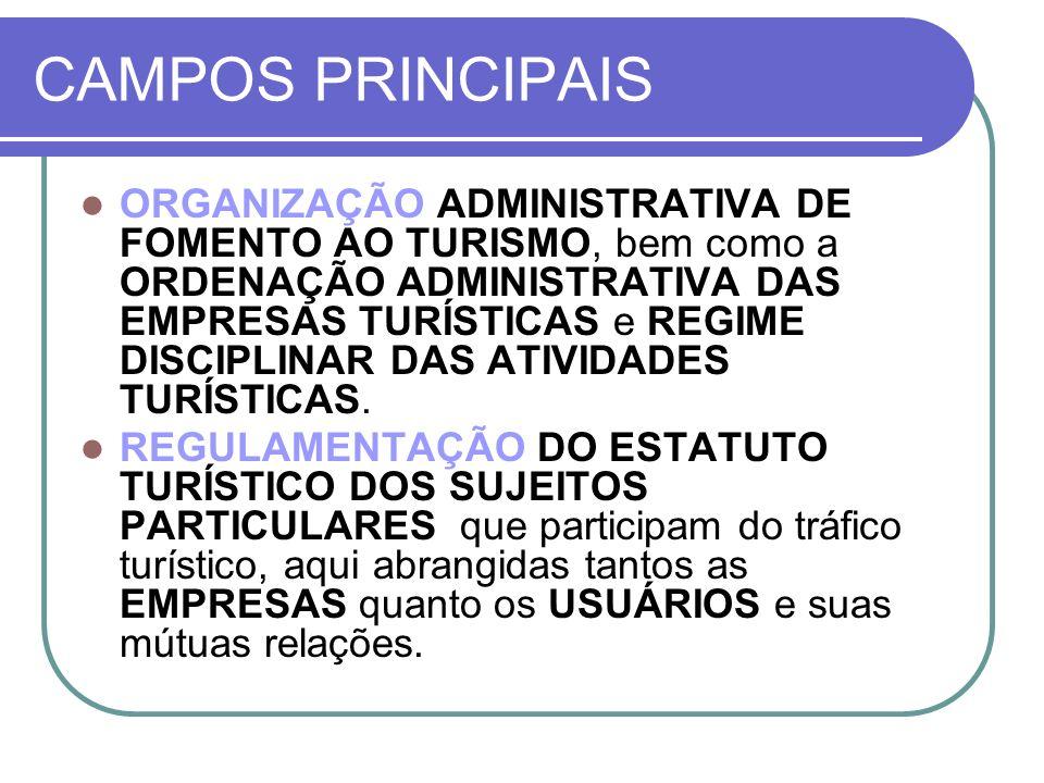 CAMPOS PRINCIPAIS ORGANIZAÇÃO ADMINISTRATIVA DE FOMENTO AO TURISMO, bem como a ORDENAÇÃO ADMINISTRATIVA DAS EMPRESAS TURÍSTICAS e REGIME DISCIPLINAR D