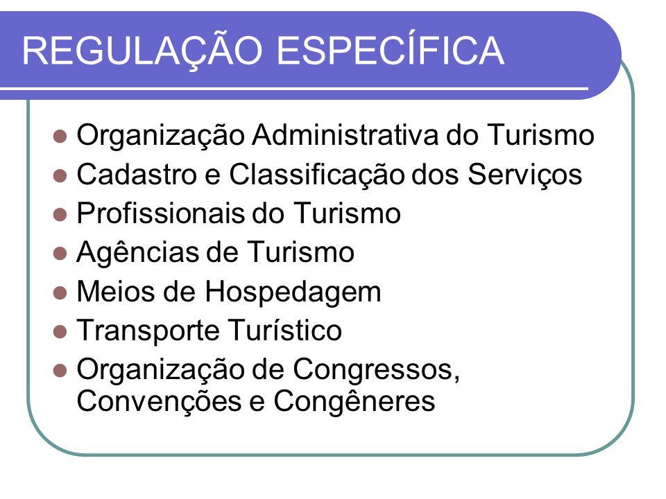 REGULAÇÃO ESPECÍFICA Organização Administrativa do Turismo Cadastro e Classificação dos Serviços Profissionais do Turismo Agências de Turismo Meios de