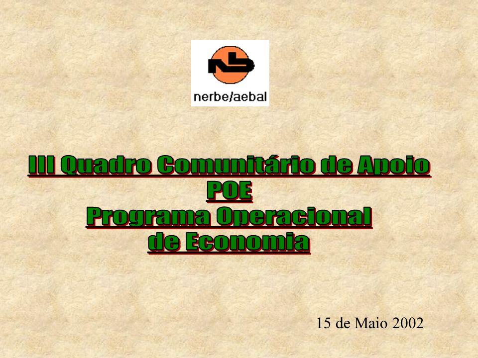 ESTRUTURA DO PROGRAMA Eixo 1 Actuar sobre os factores de competitividade da empresa Eixo 2 Eixo 3 Assistência Técnica Promover áreas estratégicas para o desenvolvimento Melhorar a envolvente empresarial 1.1.