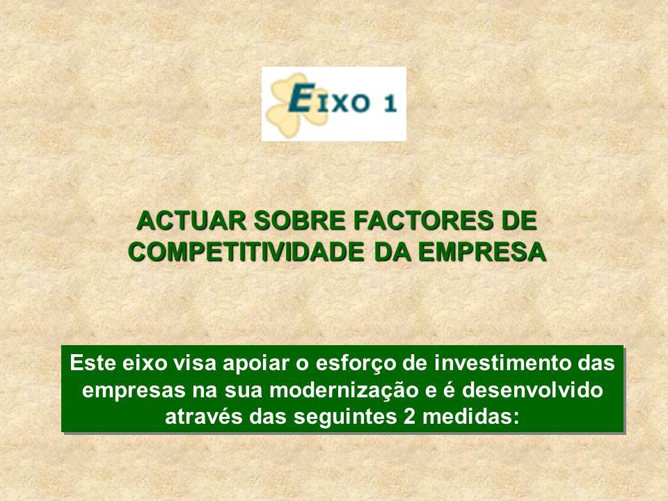 ACTUAR SOBRE FACTORES DE COMPETITIVIDADE DA EMPRESA Este eixo visa apoiar o esforço de investimento das empresas na sua modernização e é desenvolvido