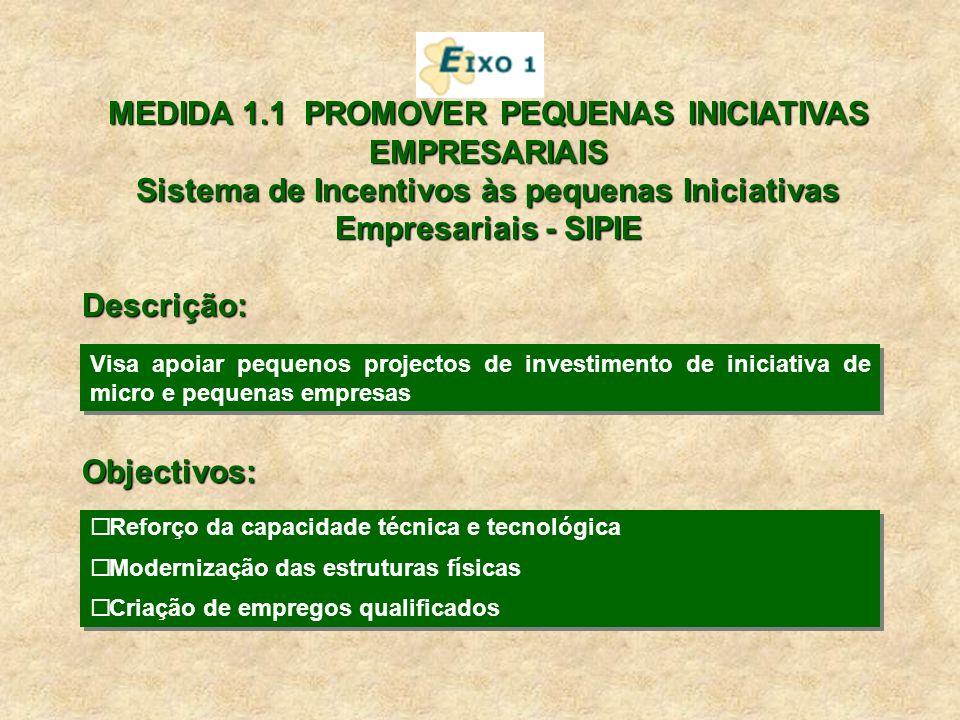 MEDIDA 1.1 PROMOVER PEQUENAS INICIATIVAS EMPRESARIAIS Sistema de Incentivos às pequenas Iniciativas Empresariais - SIPIE Descrição: Visa apoiar pequen