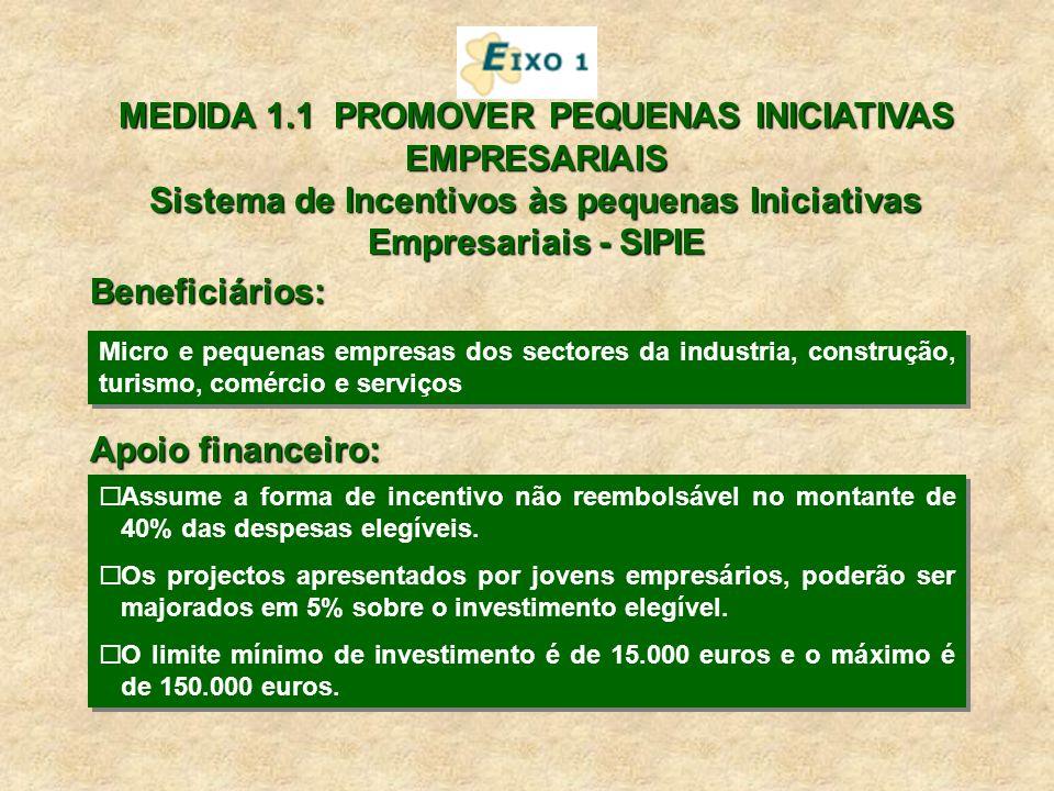 Beneficiários: Micro e pequenas empresas dos sectores da industria, construção, turismo, comércio e serviços Apoio financeiro: ¨Assume a forma de incentivo não reembolsável no montante de 40% das despesas elegíveis.
