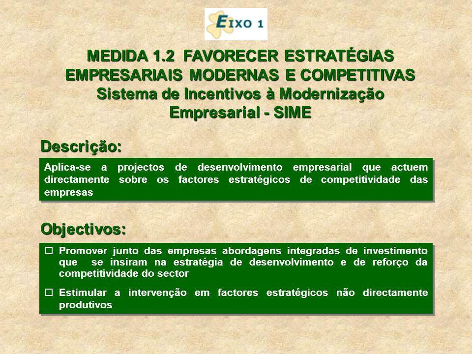 MEDIDA 1.2 FAVORECER ESTRATÉGIAS EMPRESARIAIS MODERNAS E COMPETITIVAS Sistema de Incentivos à Modernização Empresarial - SIME Descrição: Aplica-se a projectos de desenvolvimento empresarial que actuem directamente sobre os factores estratégicos de competitividade das empresas Objectivos: ¨Promover junto das empresas abordagens integradas de investimento que se insiram na estratégia de desenvolvimento e de reforço da competitividade do sector ¨Estimular a intervenção em factores estratégicos não directamente produtivos ¨Promover junto das empresas abordagens integradas de investimento que se insiram na estratégia de desenvolvimento e de reforço da competitividade do sector ¨Estimular a intervenção em factores estratégicos não directamente produtivos