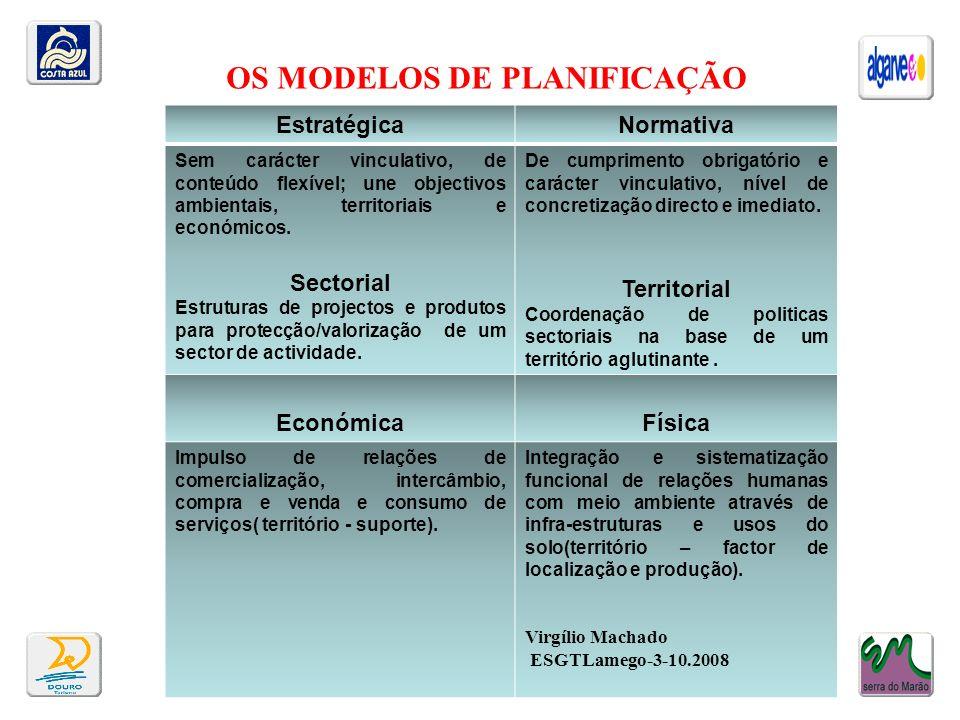 OS MODELOS DE PLANIFICAÇÃO Virgílio Machado ESGTLamego-3-10.2008 EstratégicaNormativa Sem carácter vinculativo, de conteúdo flexível; une objectivos a