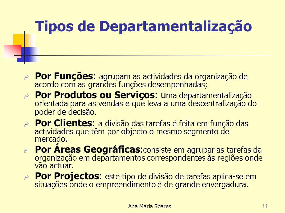 Ana Maria Soares10 Gestão Estratégica Uma Organização é principalmente caracterizada por ser um: Organismo Social Conjunto de Meios Sistema de Relações Centro de Decisões