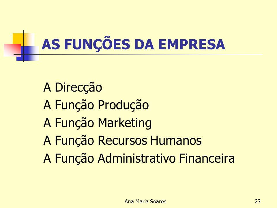 Ana Maria Soares22 Natureza da Estrutura Organizacional Estrutura organizacional é o conjunto de relações formais entre os grupos e os indivíduos que