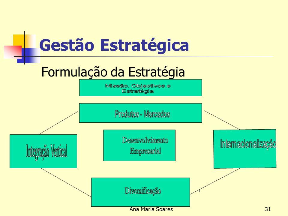 Ana Maria Soares30 Gestão Estratégica Análise Estratégica