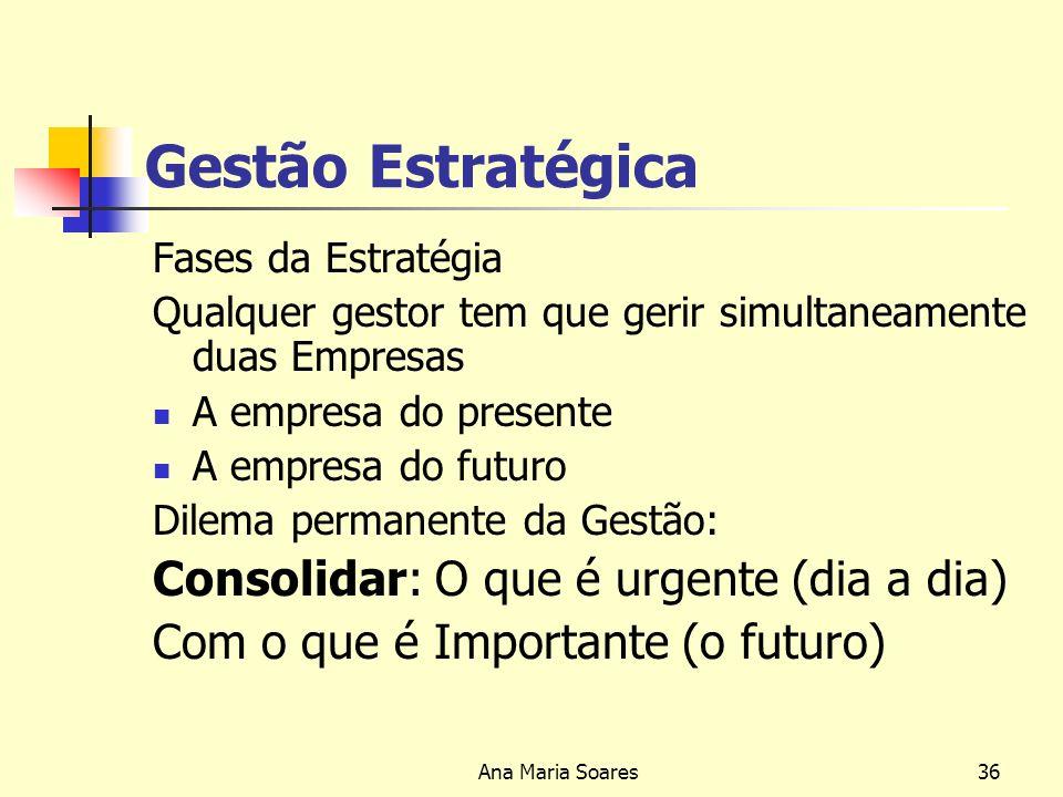 Ana Maria Soares35 Gestão Estratégica
