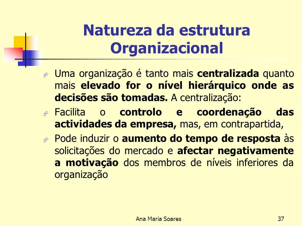 Ana Maria Soares36 Gestão Estratégica Fases da Estratégia Qualquer gestor tem que gerir simultaneamente duas Empresas A empresa do presente A empresa do futuro Dilema permanente da Gestão: Consolidar: O que é urgente (dia a dia) Com o que é Importante (o futuro)