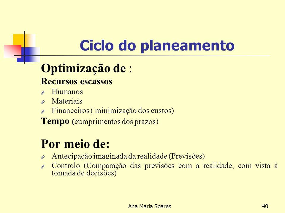 Ana Maria Soares39 FUNÇÕES DE GESTÃO A tarefa da gestão é interpretar os objectivos propostos e transformá-los em acção empresarial, através de planea