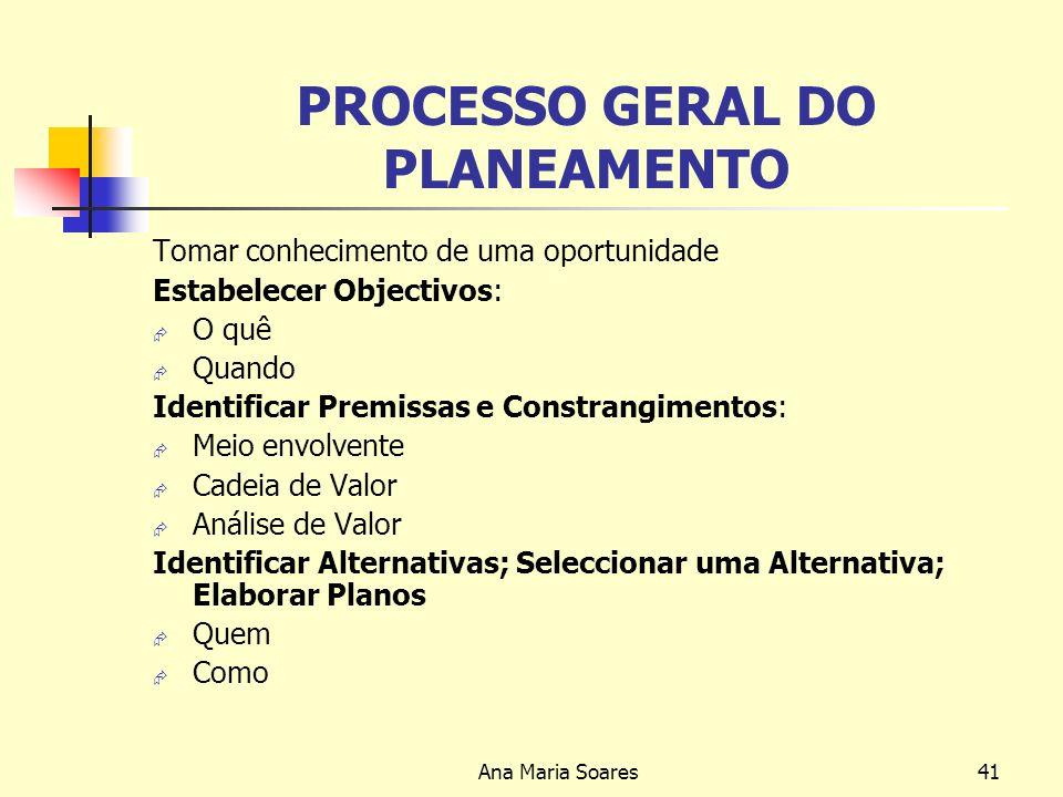 Ana Maria Soares40 Ciclo do planeamento Optimização de : Recursos escassos Humanos Materiais Financeiros ( minimização dos custos) Tempo (cumprimentos dos prazos) Por meio de: Antecipação imaginada da realidade (Previsões) Controlo (Comparação das previsões com a realidade, com vista à tomada de decisões)