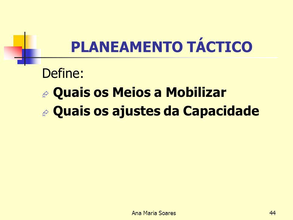 Ana Maria Soares43 PLANEAMENTO ESTRATÉGICO Define: Que negócio/Para quê; Para quem Quais os meios/Capacidade /Localização Mercados/Produtos/Tecnologia