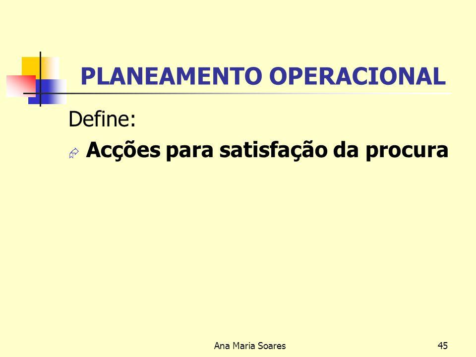 Ana Maria Soares44 PLANEAMENTO TÁCTICO Define: Quais os Meios a Mobilizar Quais os ajustes da Capacidade