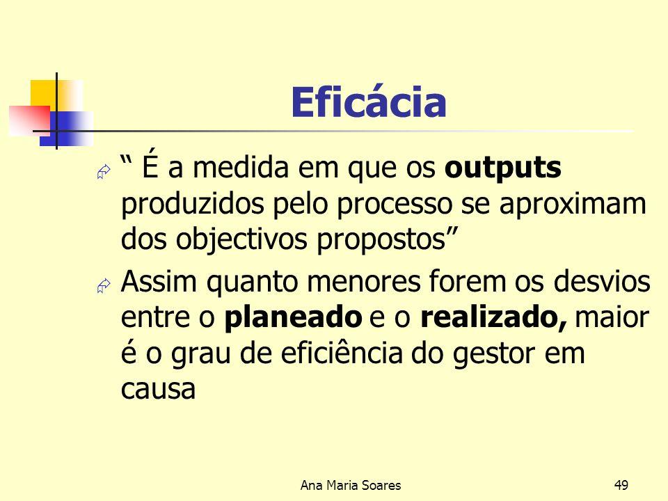 Ana Maria Soares48 Eficiência É a relação proporcional, entre a qualidade e a quantidade de inputs e a qualidade e a quantidade de oupts produzidos Assim, quanto maior for o volume de produção conseguido com o mínimo de factores produzidos, maior é o grau de eficiência do gestor responsável