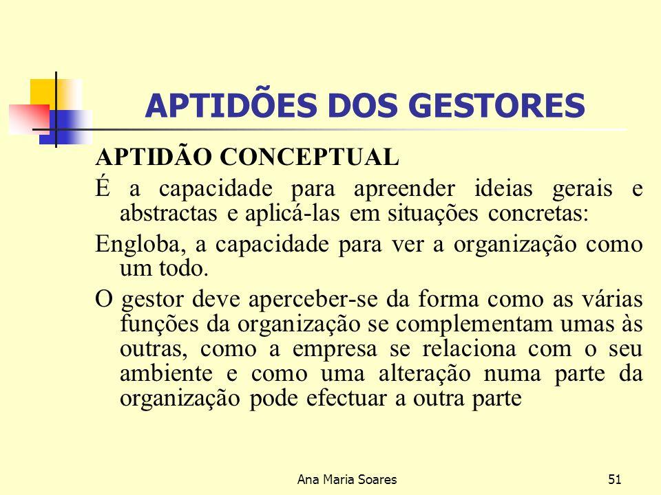 Ana Maria Soares50 Empresa Ideal: ser eficiente e eficaz ao mesmo tempo EficiênciaEficácia Ênfase nos meios Preocupação com métodos e procedimentos Me