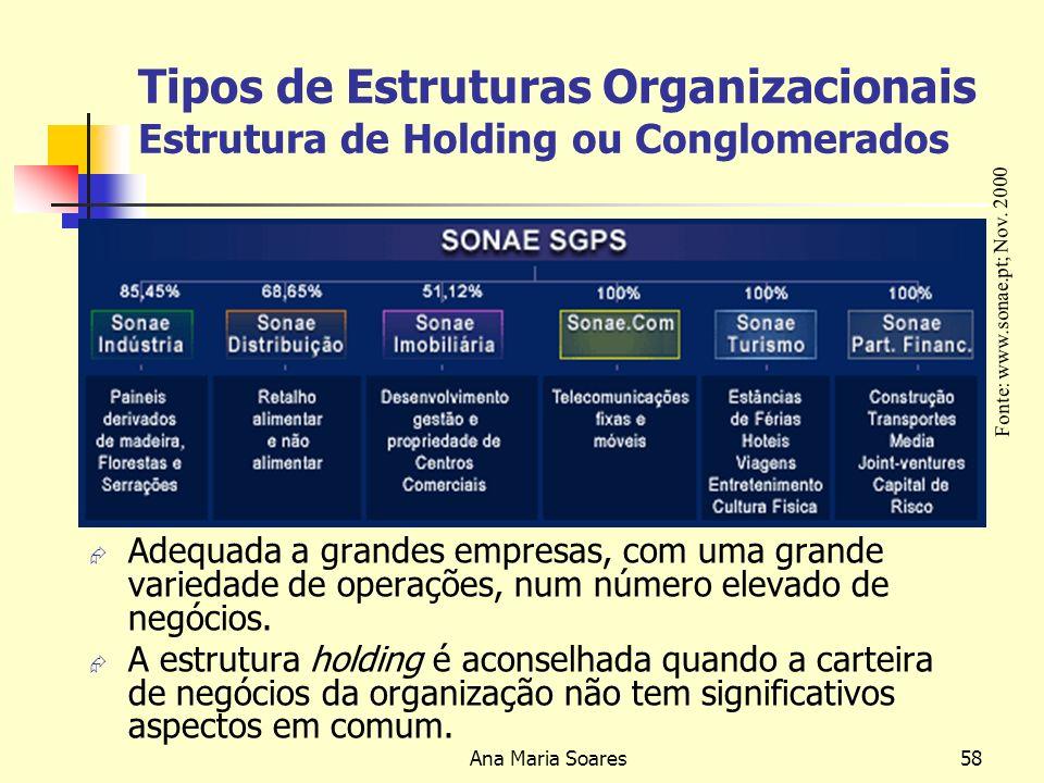 Ana Maria Soares57 Tipos de Estruturas Organizacionais Estrutura por Unidades Estratégicas de Negócios Fonte: www.bes.pt; Nov. 2000