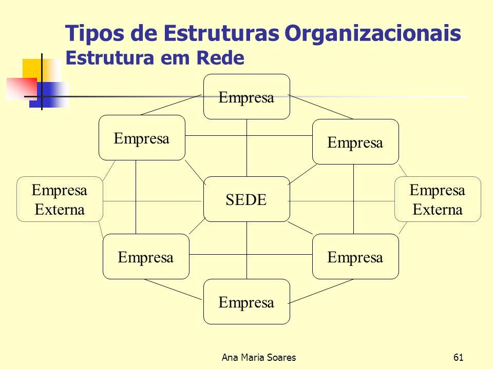 Ana Maria Soares60 Tipos de Estruturas Organizacionais Estrutura Matricial A estrutura matricial tende a ser adoptada por empresas de grande dimensão, que oferecem um vasto conjunto de produtos similares, em muitos mercados.