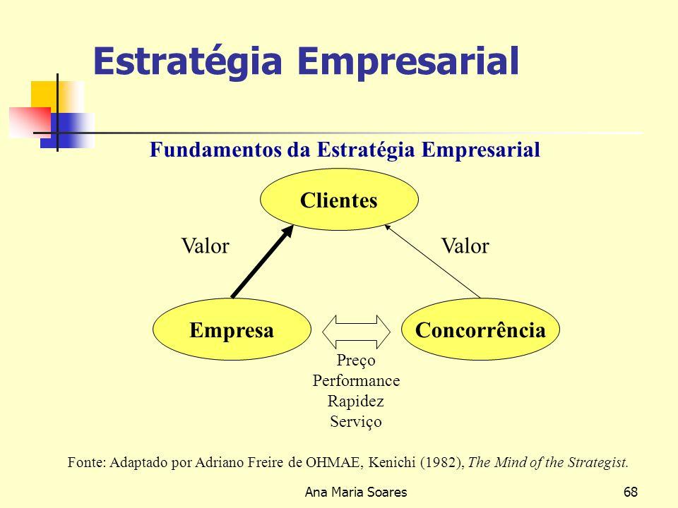Ana Maria Soares67 Para se implementar o P.G.E. é necessário: Que a direcção conheça os níveis actuais e as tendências dos principais indicadores de d
