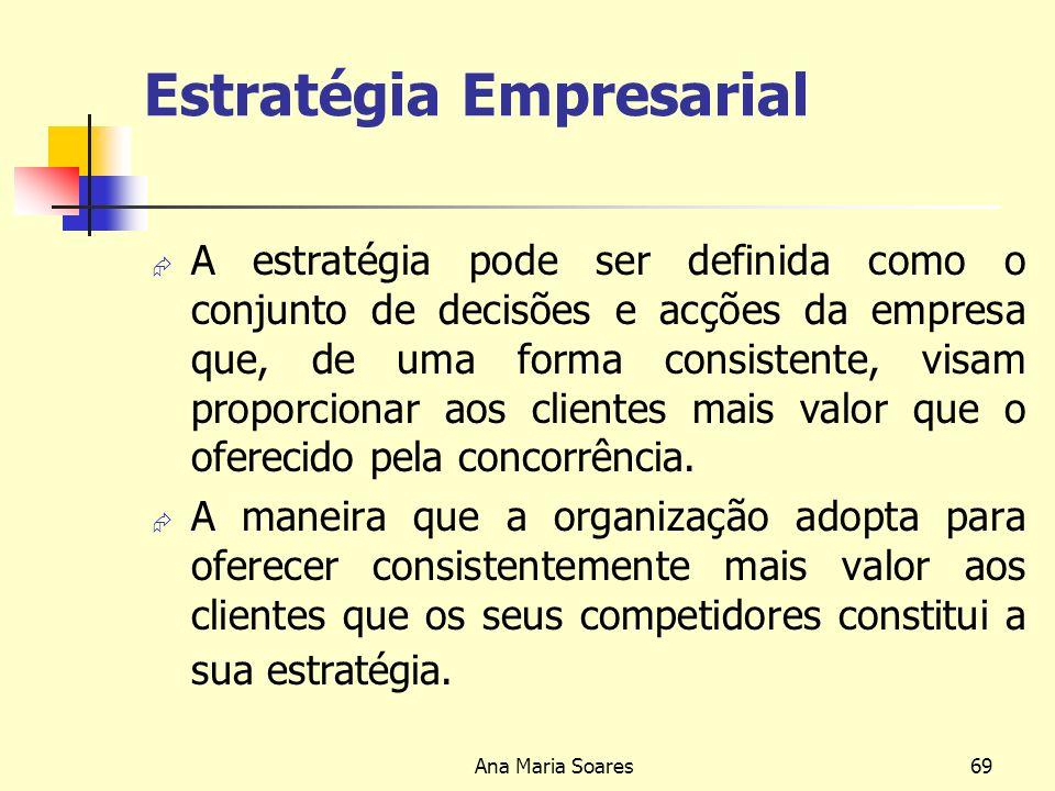 Ana Maria Soares68 Estratégia Empresarial Fundamentos da Estratégia Empresarial Clientes ConcorrênciaEmpresa Valor Preço Performance Rapidez Serviço Fonte: Adaptado por Adriano Freire de OHMAE, Kenichi (1982), The Mind of the Strategist.