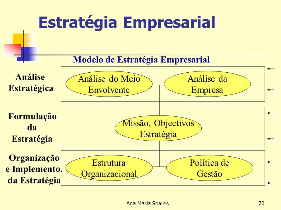 Ana Maria Soares69 Estratégia Empresarial A estratégia pode ser definida como o conjunto de decisões e acções da empresa que, de uma forma consistente, visam proporcionar aos clientes mais valor que o oferecido pela concorrência.