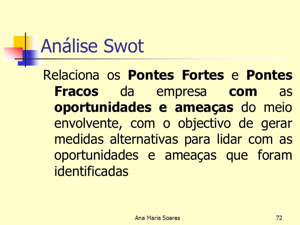 Ana Maria Soares71 Estratégia Empresarial Análise Estratégica Análise do Meio Envolvente (análise externa): Análise do meio envolvente contextual; Análise do meio envolvente transaccional; Análise da atractividade e estrutura da indústria Modelo das Cinco Forças Competitivas de Porter; Estrutura da Indústria.