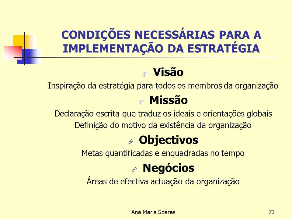 Ana Maria Soares72 Análise Swot Relaciona os Pontes Fortes e Pontes Fracos da empresa com as oportunidades e ameaças do meio envolvente, com o objectivo de gerar medidas alternativas para lidar com as oportunidades e ameaças que foram identificadas