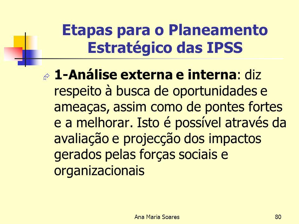 Ana Maria Soares79 DEVERES DAS ORGANIZAÇÕES Desenvolverem estratégias Estabelecerem prioridades Dimensionarem as consequências Desenvolverem uma base