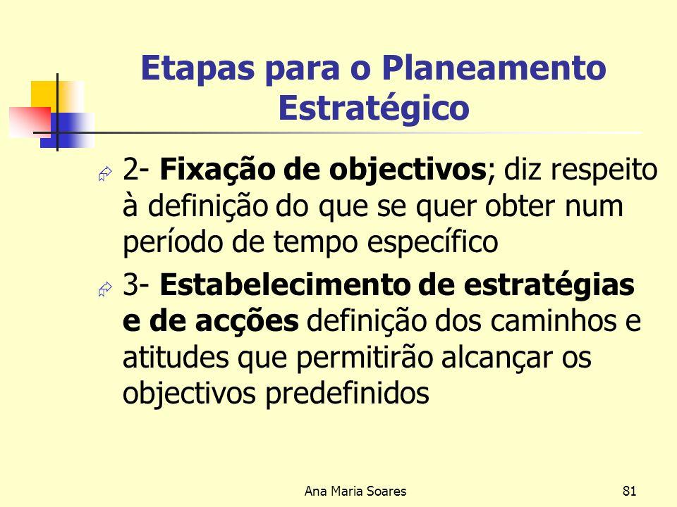 Ana Maria Soares80 Etapas para o Planeamento Estratégico das IPSS 1-Análise externa e interna: diz respeito à busca de oportunidades e ameaças, assim como de pontes fortes e a melhorar.