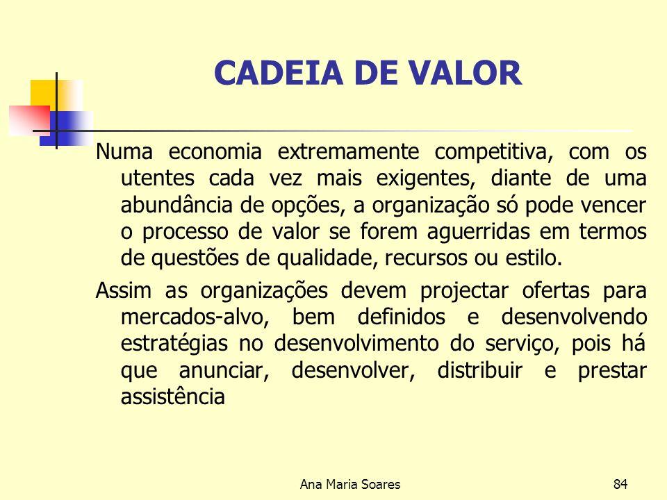 Ana Maria Soares83 Ciclo de Vida Tempo Introdução CrescimentoMaturidade Declínio Fases do Ciclo de Vida de Um Produto