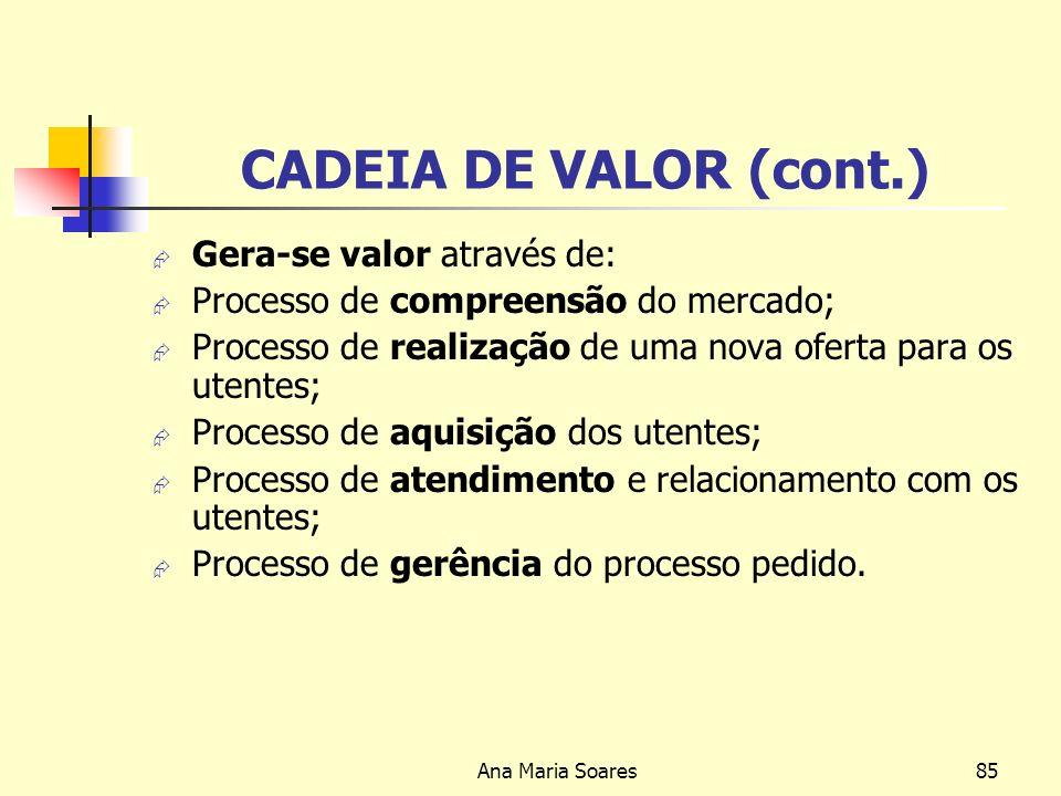 Ana Maria Soares84 CADEIA DE VALOR Numa economia extremamente competitiva, com os utentes cada vez mais exigentes, diante de uma abundância de opções, a organização só pode vencer o processo de valor se forem aguerridas em termos de questões de qualidade, recursos ou estilo.