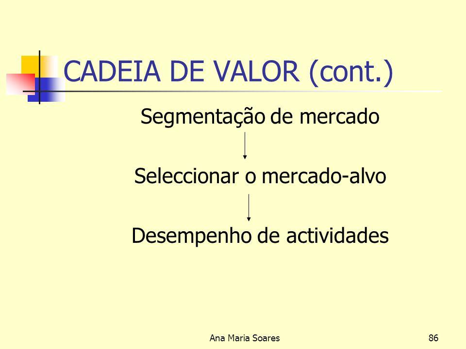 Ana Maria Soares85 CADEIA DE VALOR (cont.) Gera-se valor através de: Processo de compreensão do mercado; Processo de realização de uma nova oferta par