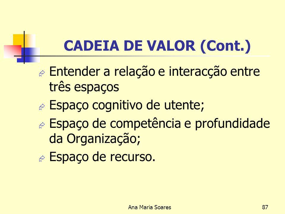 Ana Maria Soares86 CADEIA DE VALOR (cont.) Segmentação de mercado Seleccionar o mercado-alvo Desempenho de actividades