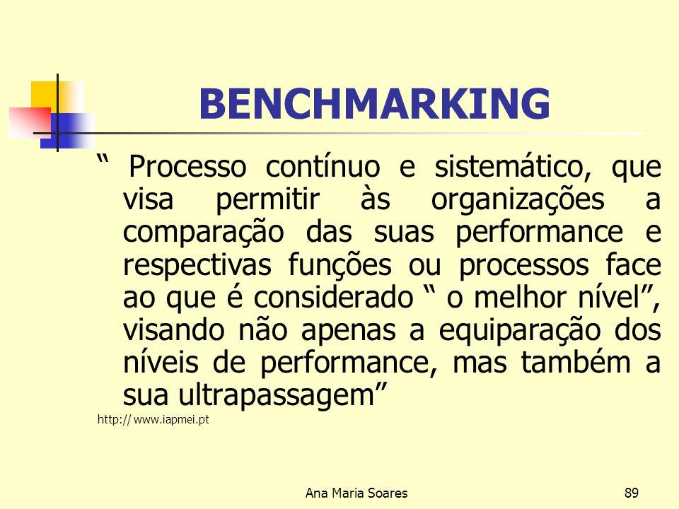 Ana Maria Soares88 BENCHMARKING Instrumento de apoio à melhoria do desempenho das organizações de modo a conquistar a sua superioridade em relação à concorrência, de modo a conduzi-la à liderança
