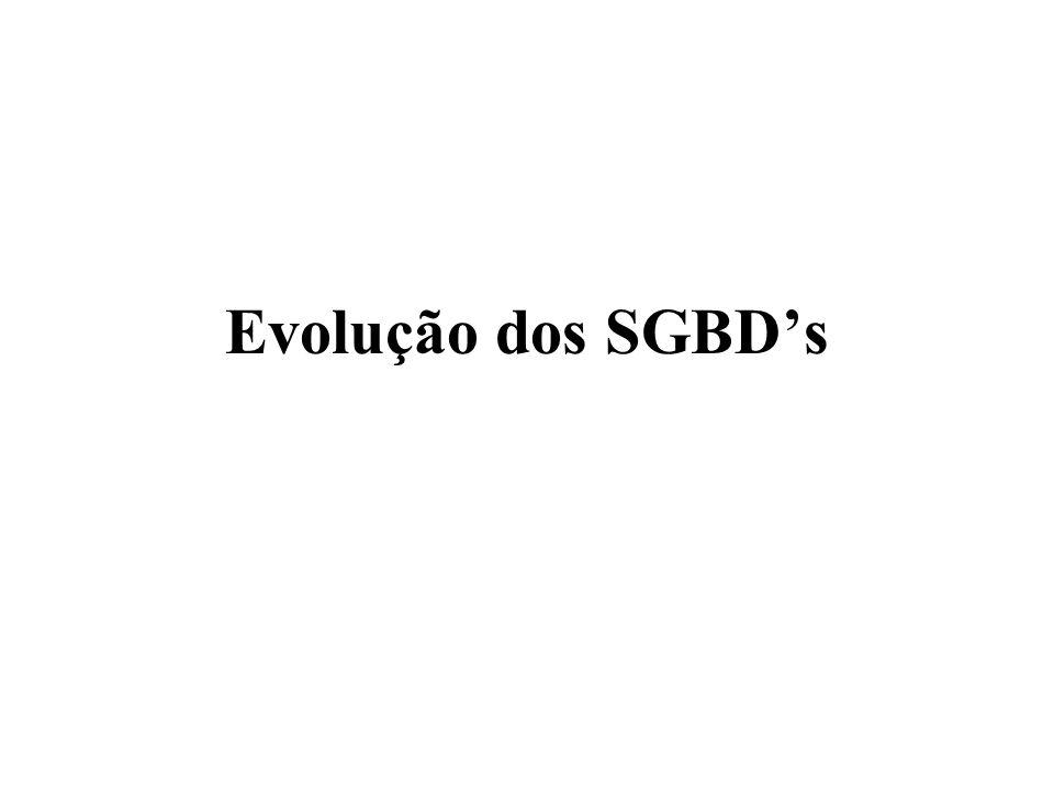 Evolução dos SGBDs